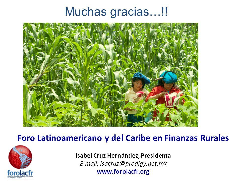 Muchas gracias…!! Foro Latinoamericano y del Caribe en Finanzas Rurales. Isabel Cruz Hernández, Presidenta.