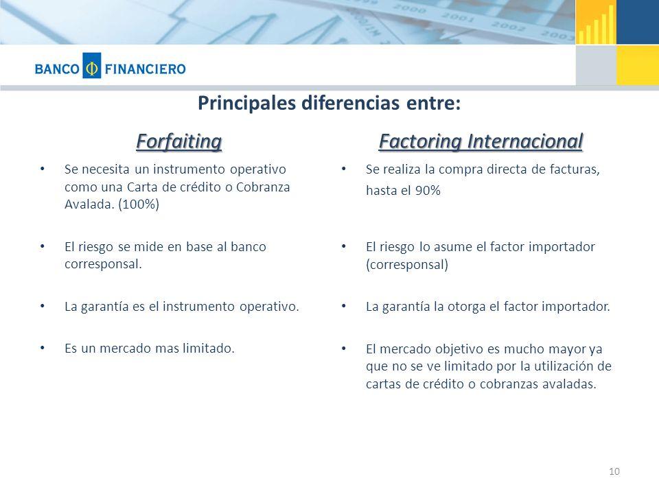 Principales diferencias entre: