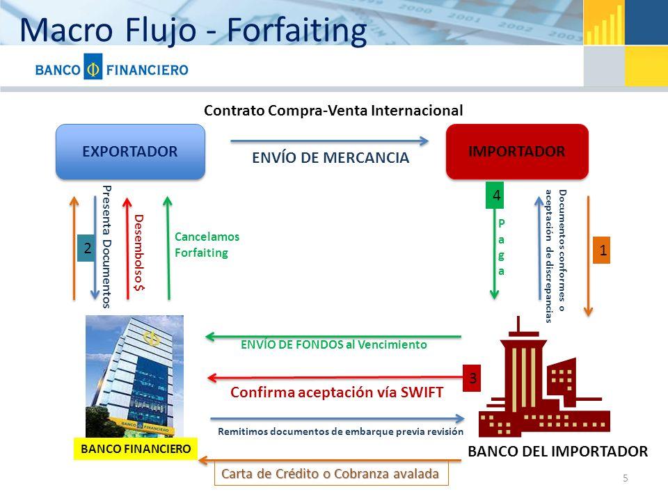 Macro Flujo - Forfaiting