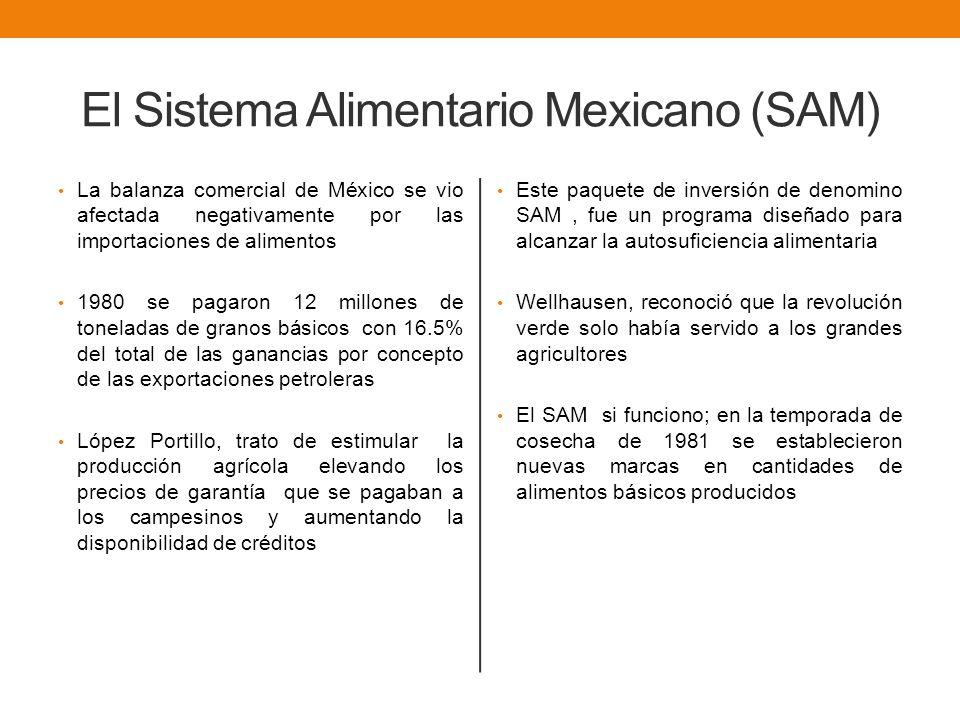 El Sistema Alimentario Mexicano (SAM)