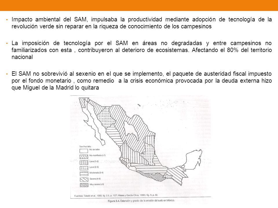 Impacto ambiental del SAM, impulsaba la productividad mediante adopción de tecnología de la revolución verde sin reparar en la riqueza de conocimiento de los campesinos