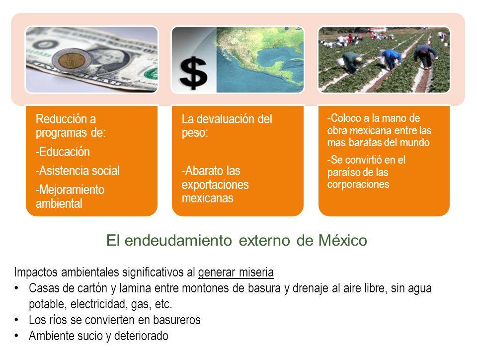 El endeudamiento externo de México