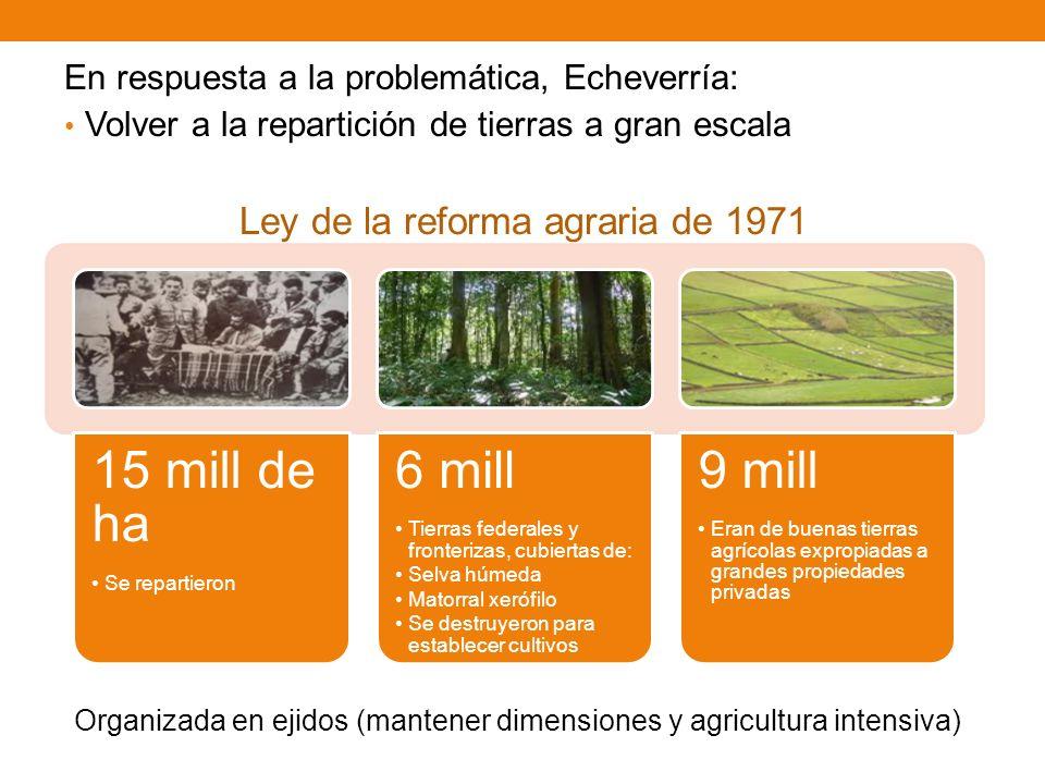 15 mill de ha 6 mill 9 mill Ley de la reforma agraria de 1971