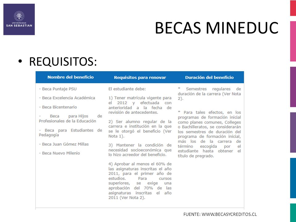 BECAS MINEDUC REQUISITOS: FUENTE: WWW.BECASYCREDITOS.CL