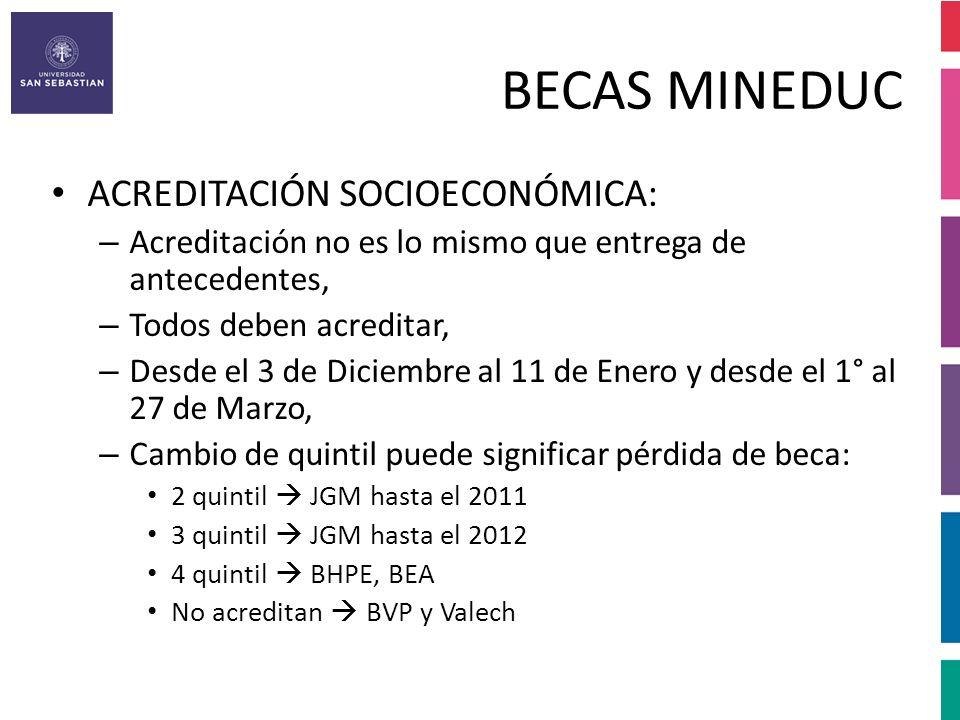 BECAS MINEDUC ACREDITACIÓN SOCIOECONÓMICA: