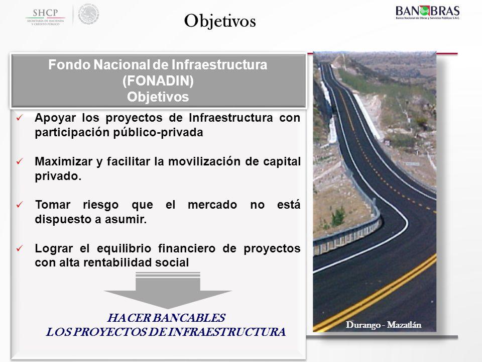 Objetivos Fondo Nacional de Infraestructura (FONADIN) Objetivos