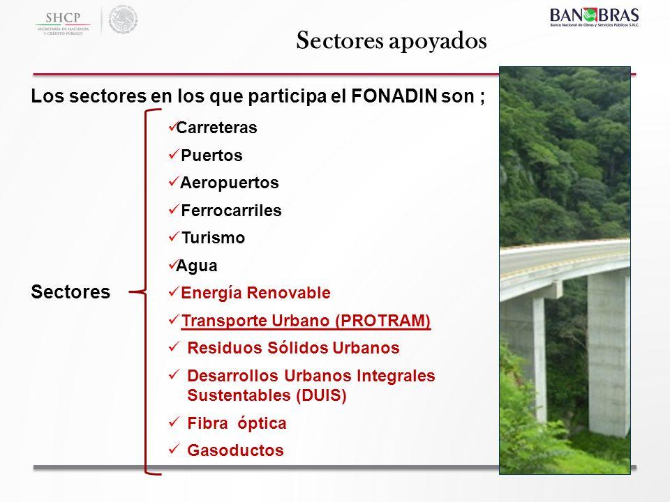 Sectores apoyados Los sectores en los que participa el FONADIN son ;