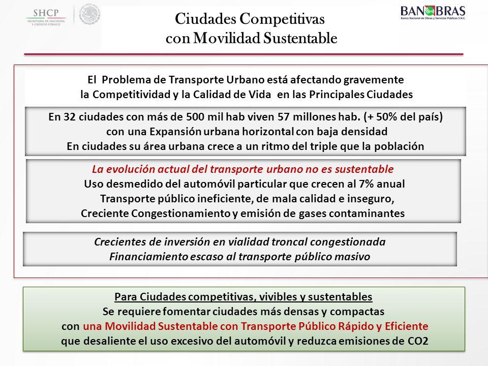 Ciudades Competitivas con Movilidad Sustentable