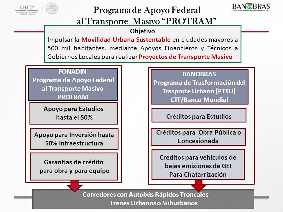 Programa de Apoyo Federal al Transporte Masivo PROTRAM