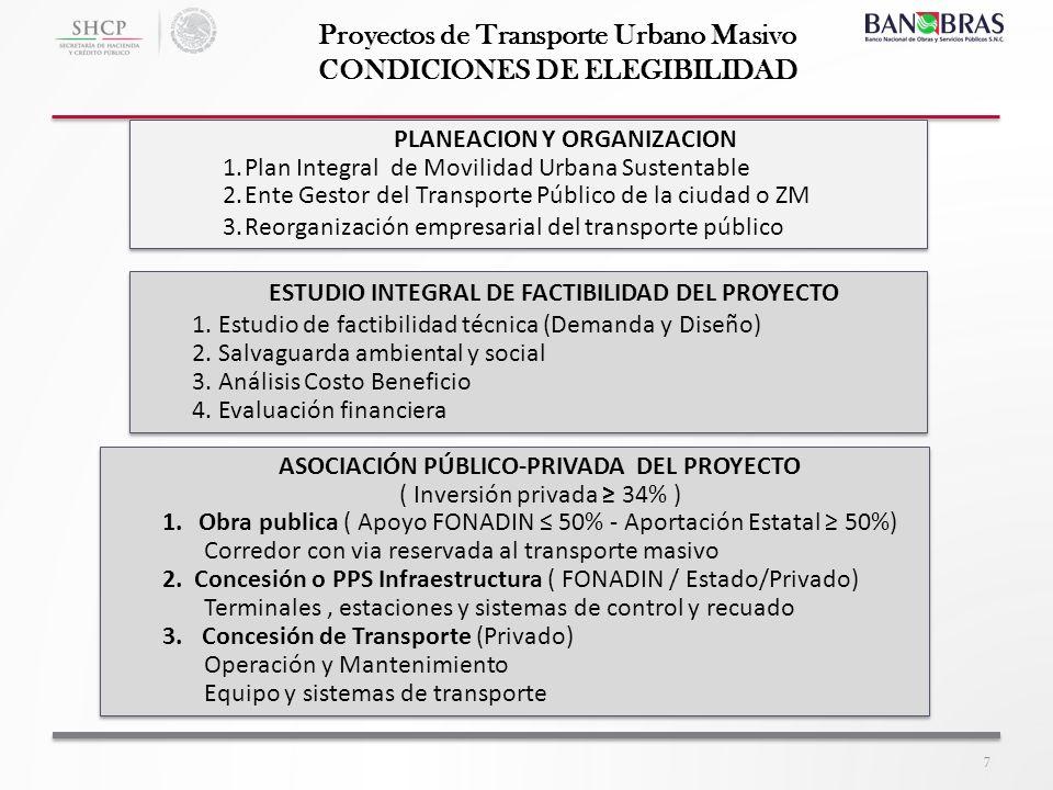 Proyectos de Transporte Urbano Masivo CONDICIONES DE ELEGIBILIDAD