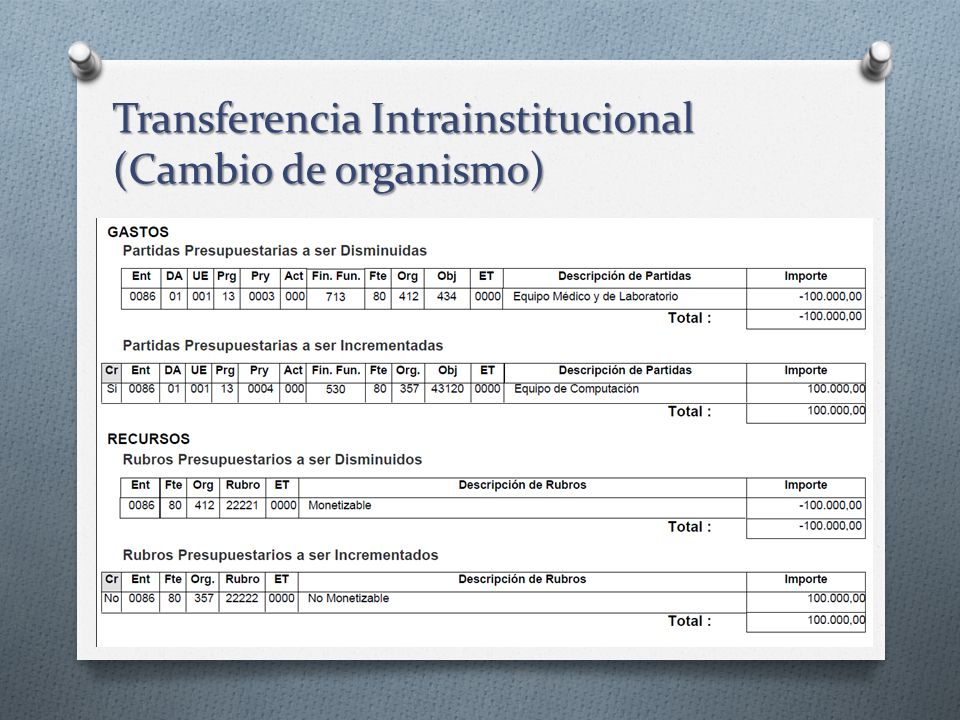 Transferencia Intrainstitucional (Cambio de organismo)