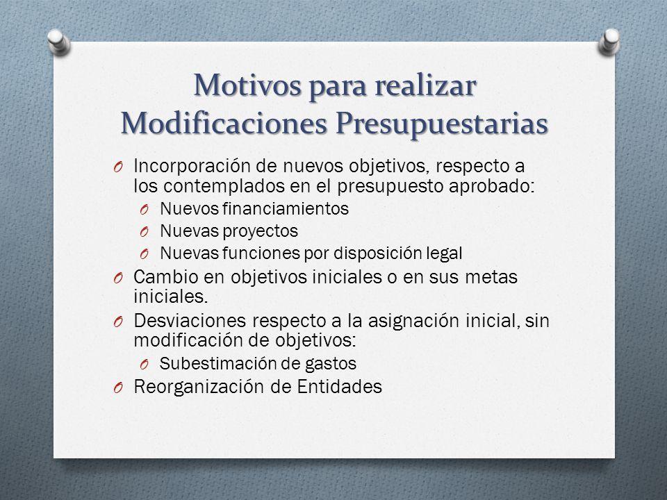 Motivos para realizar Modificaciones Presupuestarias