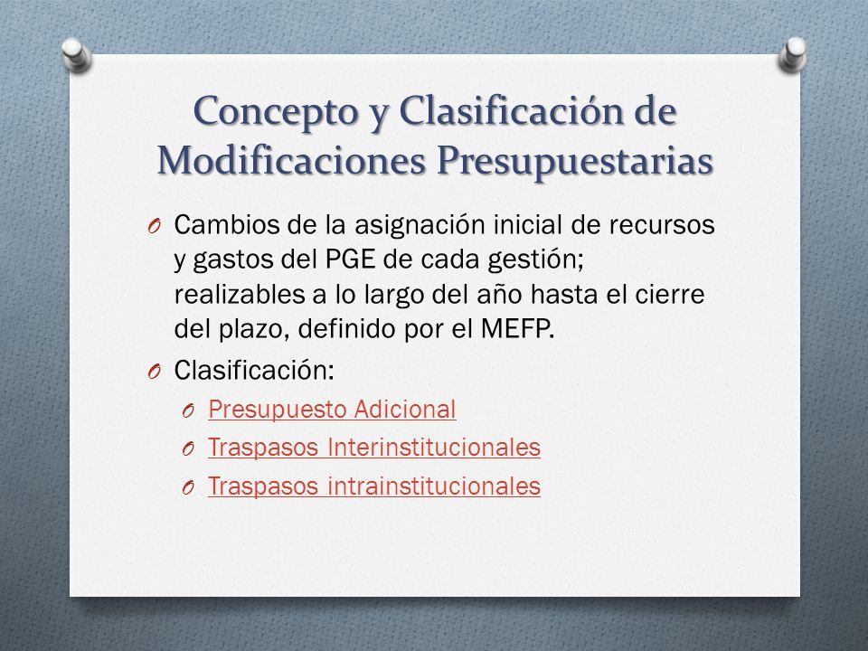 Concepto y Clasificación de Modificaciones Presupuestarias