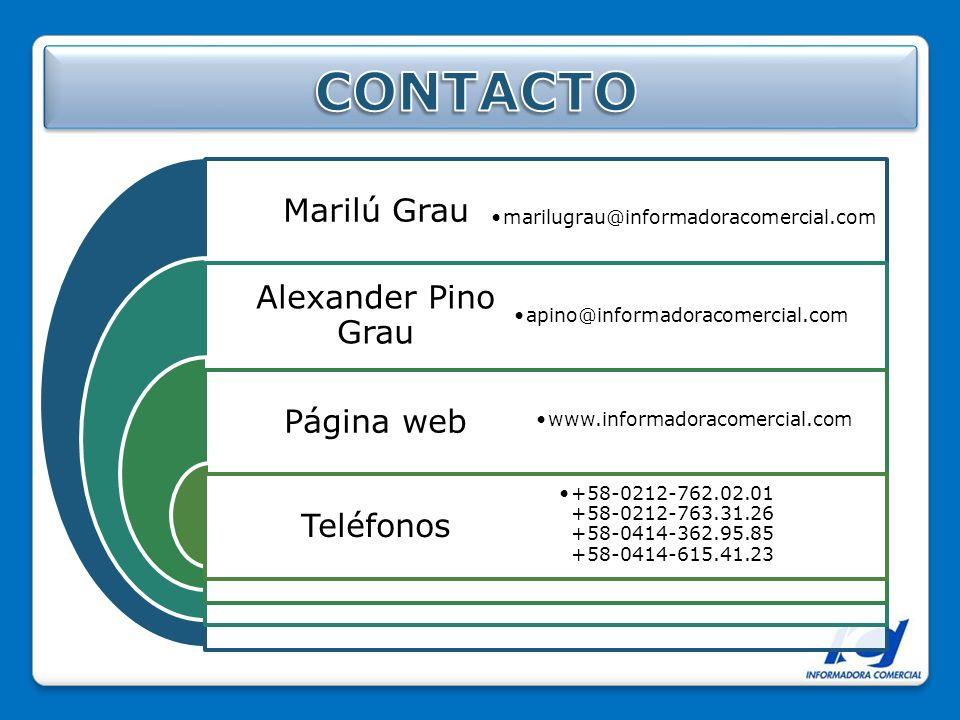 CONTACTO Marilú Grau Alexander Pino Grau Página web Teléfonos