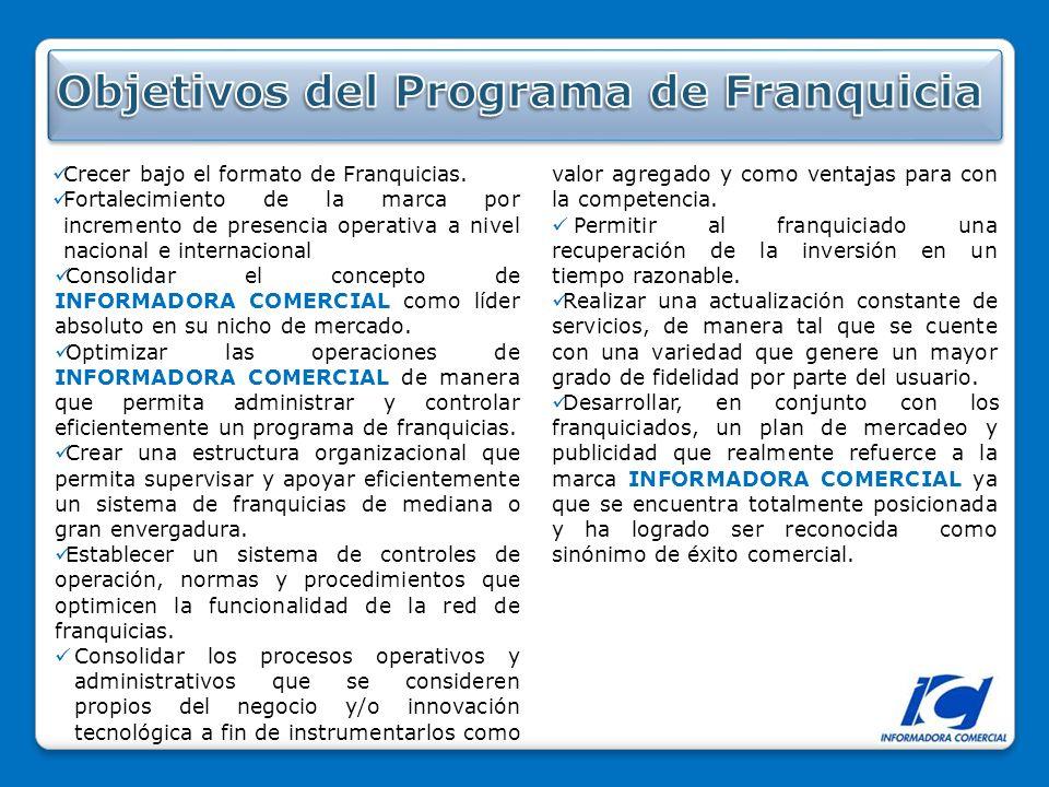 Objetivos del Programa de Franquicia