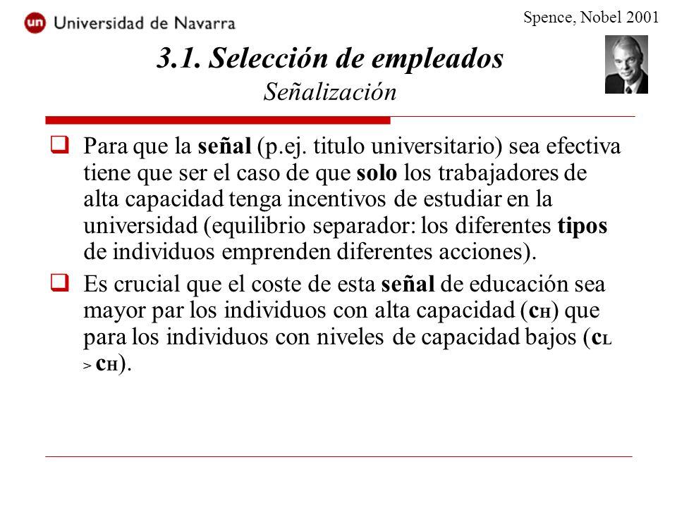 3.1. Selección de empleados Señalización