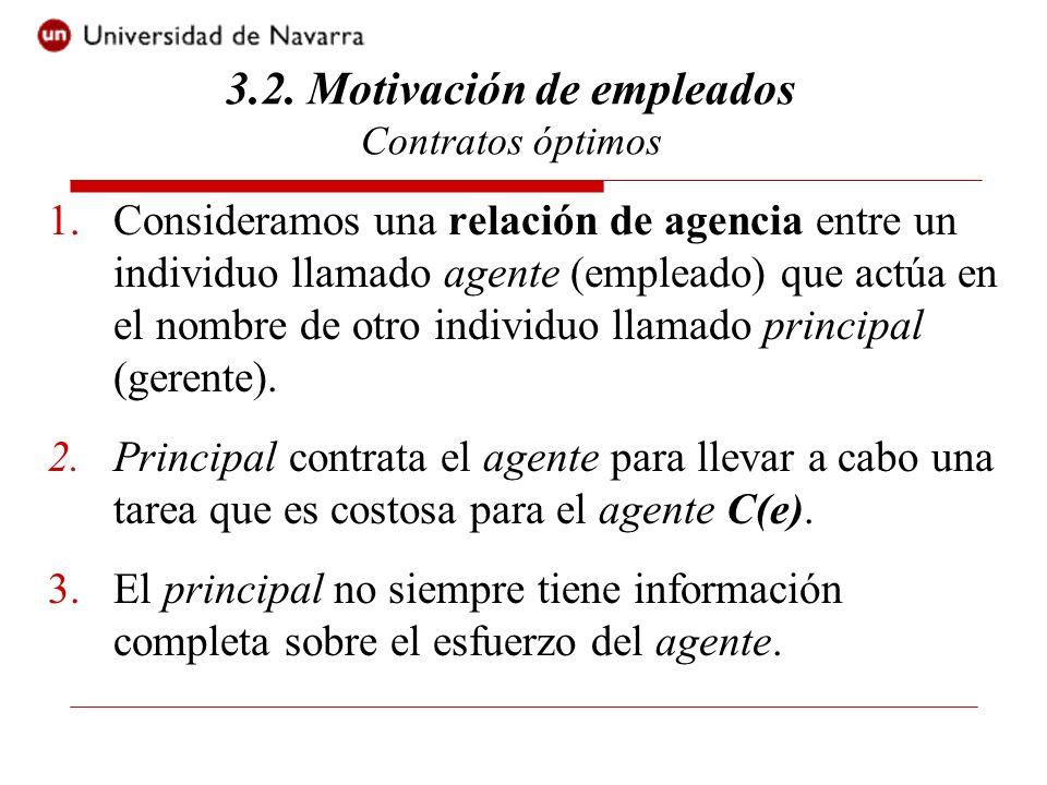 3.2. Motivación de empleados Contratos óptimos