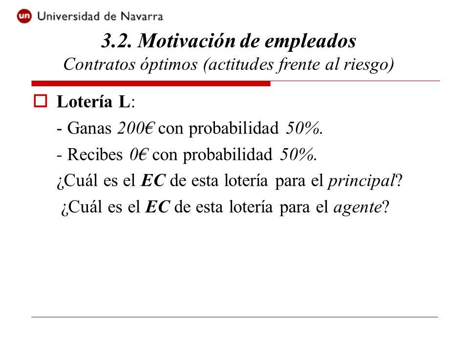 3.2. Motivación de empleados Contratos óptimos (actitudes frente al riesgo)