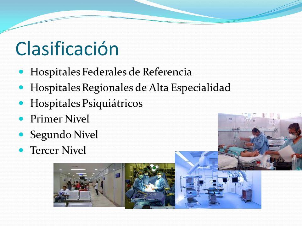 Clasificación Hospitales Federales de Referencia