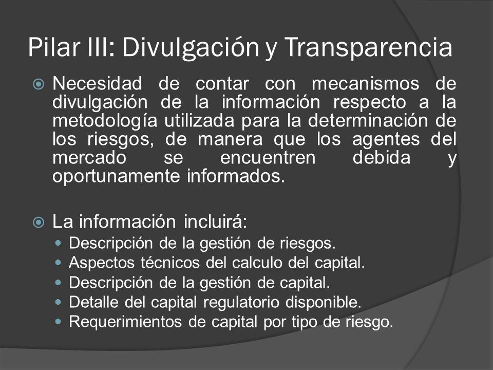 Pilar III: Divulgación y Transparencia