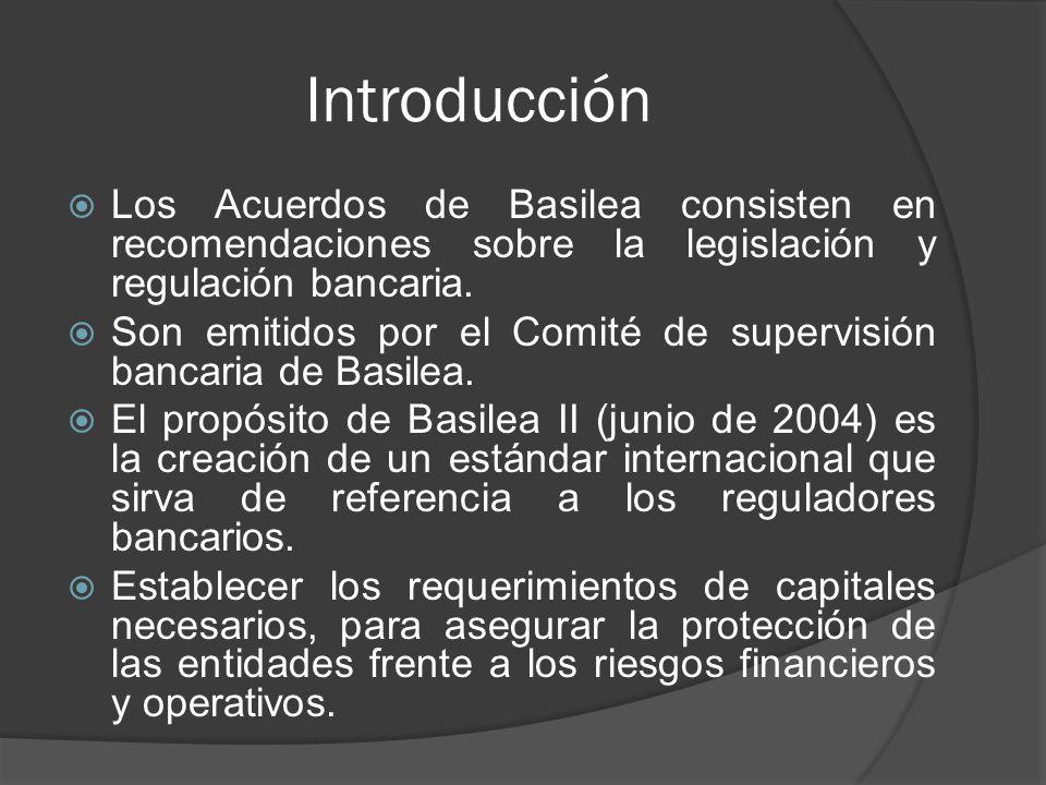 Introducción Los Acuerdos de Basilea consisten en recomendaciones sobre la legislación y regulación bancaria.