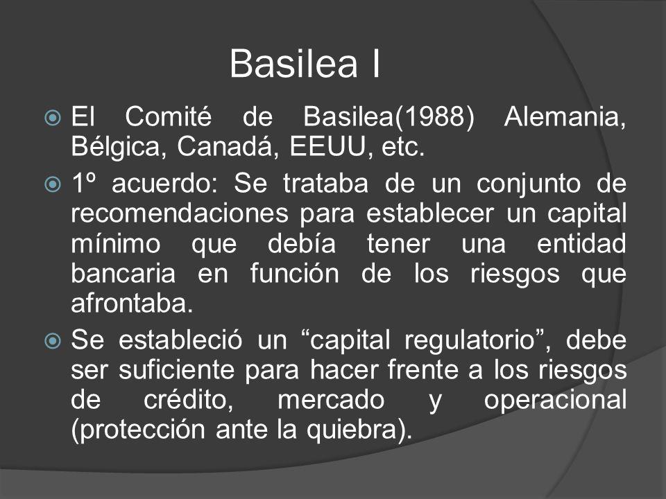 Basilea I El Comité de Basilea(1988) Alemania, Bélgica, Canadá, EEUU, etc.