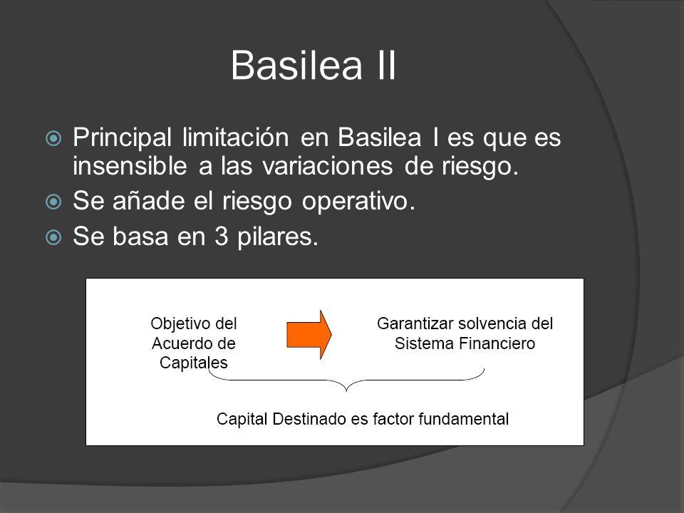 Basilea II Principal limitación en Basilea I es que es insensible a las variaciones de riesgo. Se añade el riesgo operativo.