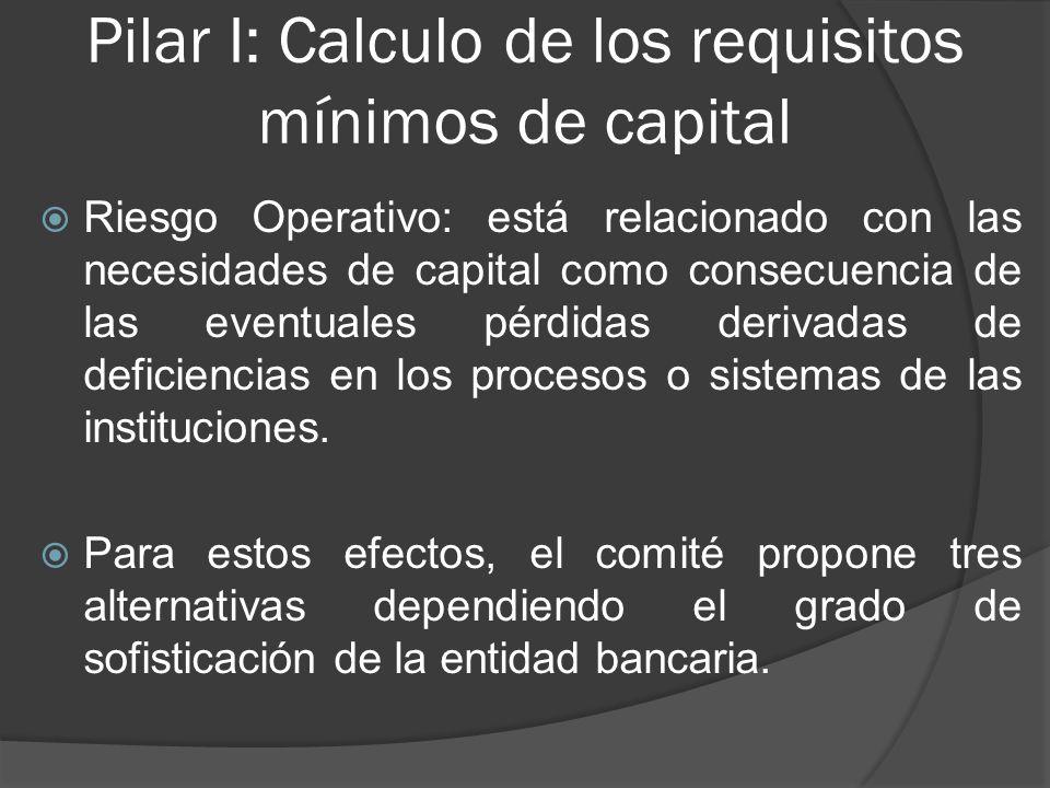 Pilar I: Calculo de los requisitos mínimos de capital