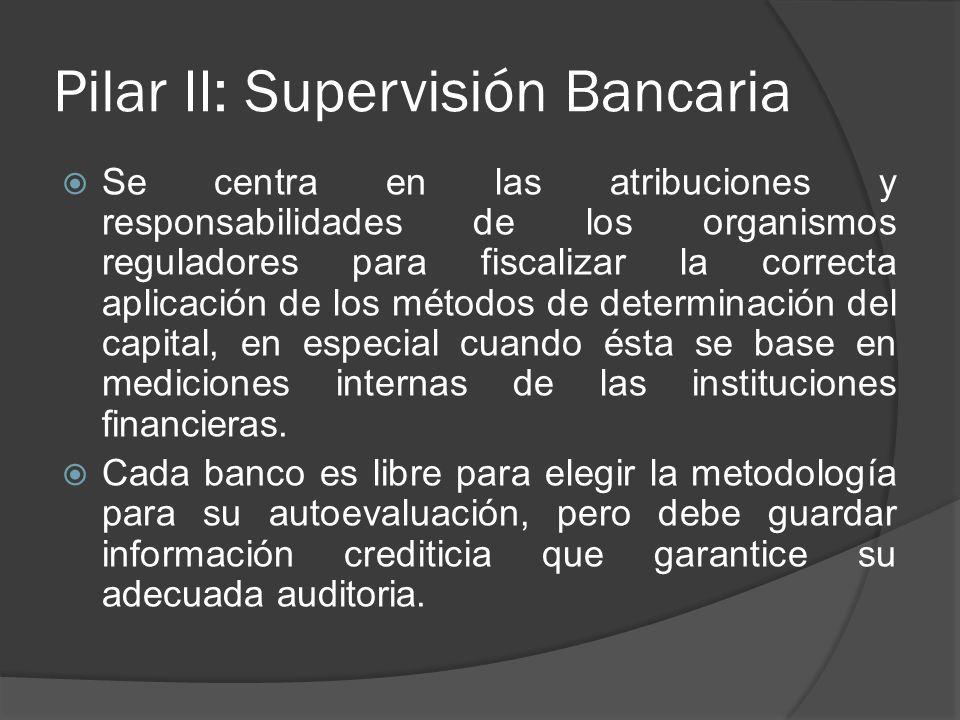 Pilar II: Supervisión Bancaria