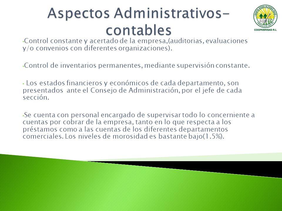 Aspectos Administrativos-contables