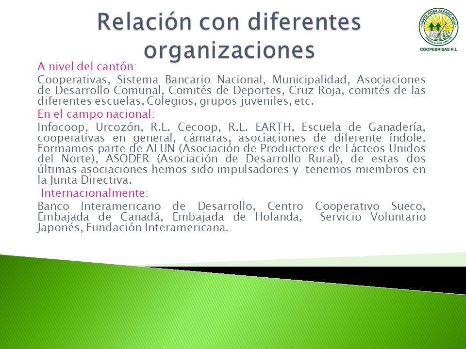 Relación con diferentes organizaciones