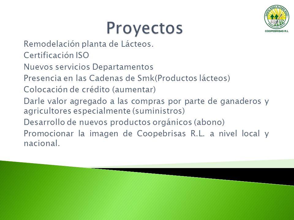 Proyectos Remodelación planta de Lácteos. Certificación ISO