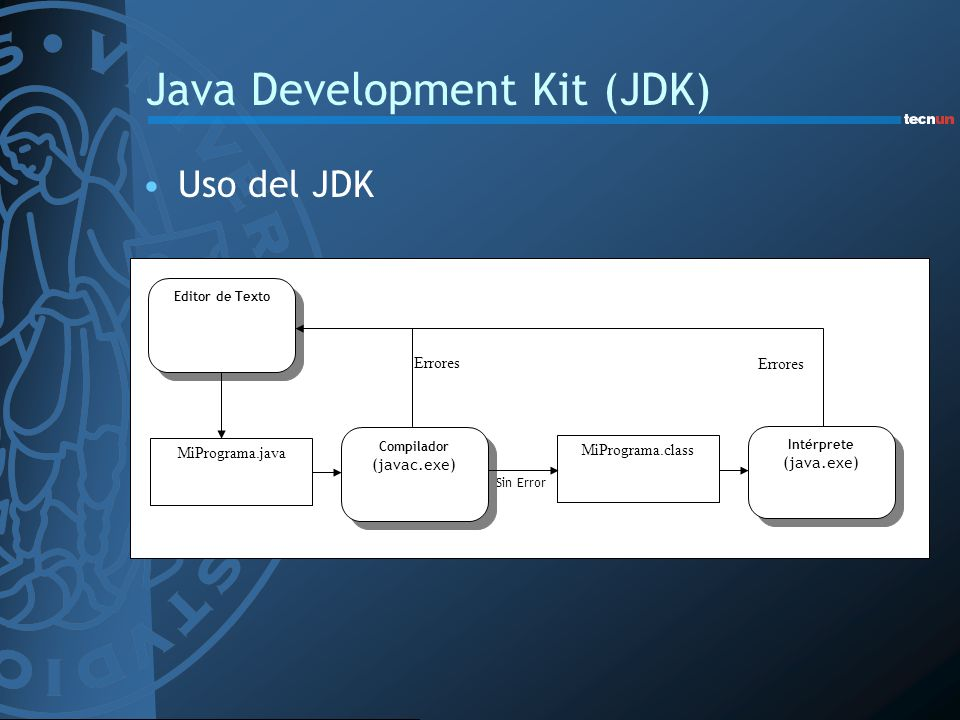 Java Development Kit (JDK)