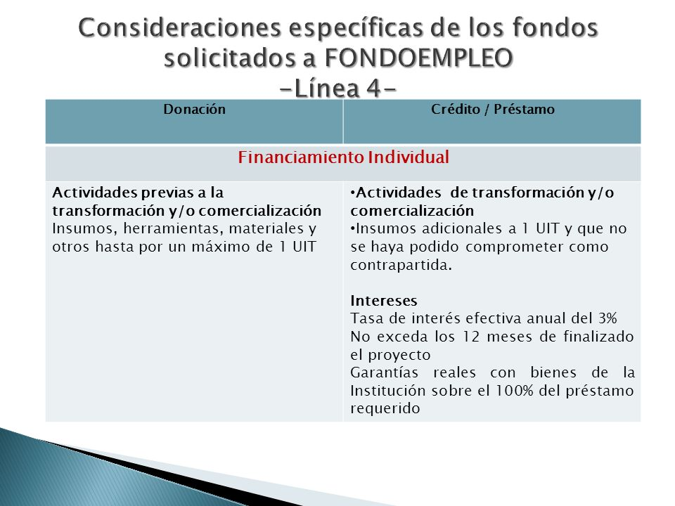 Financiamiento Individual