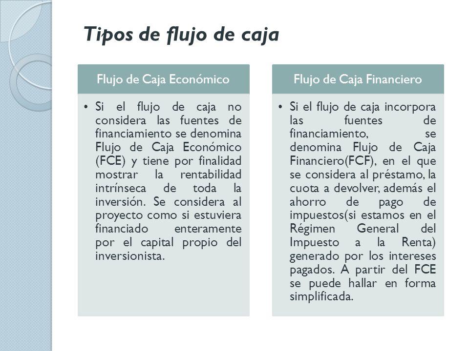 Tipos de flujo de caja Flujo de Caja Económico