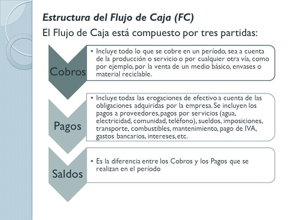 Estructura del Flujo de Caja (FC) El Flujo de Caja está compuesto por tres partidas: