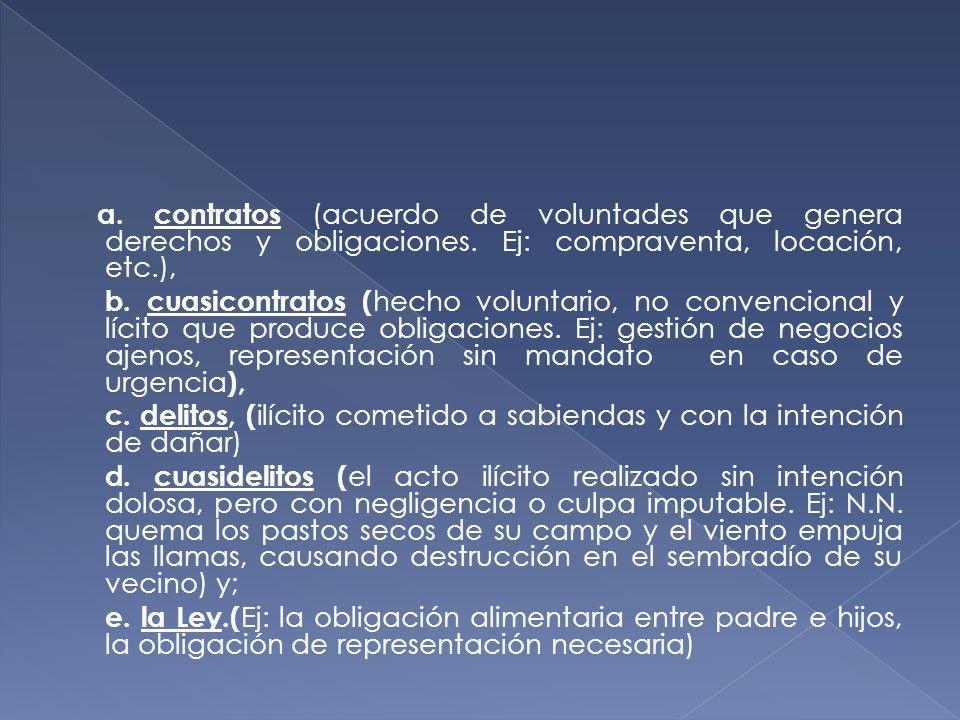 a. contratos (acuerdo de voluntades que genera derechos y obligaciones