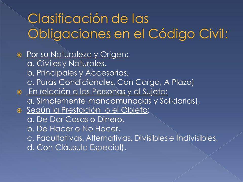 Clasificación de las Obligaciones en el Código Civil:
