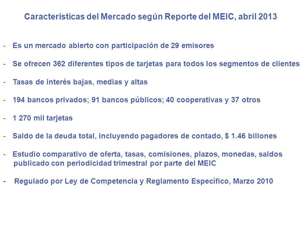 Características del Mercado según Reporte del MEIC, abril 2013