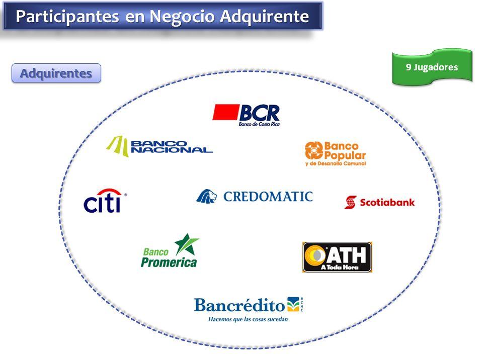 Participantes en Negocio Adquirente