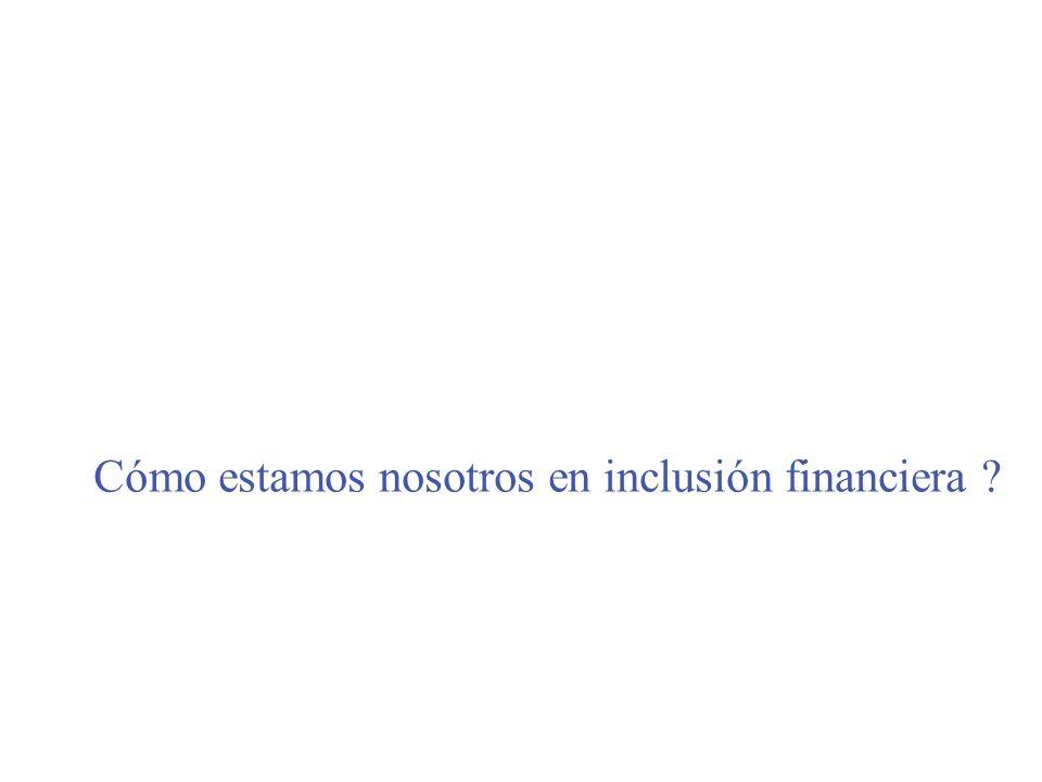 Cómo estamos nosotros en inclusión financiera