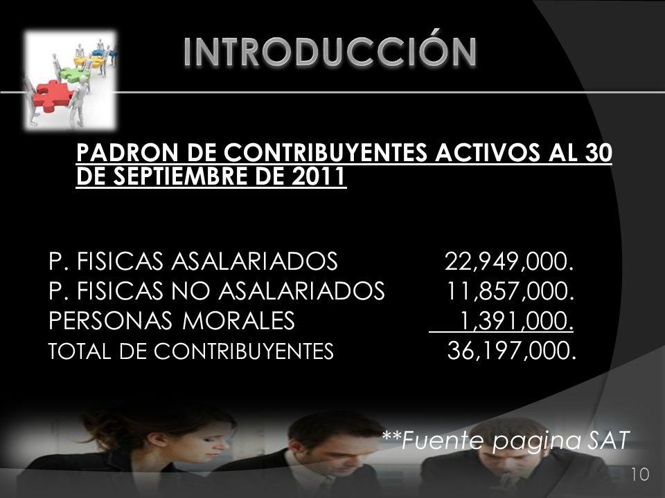 INTRODUCCIÓN PADRON DE CONTRIBUYENTES ACTIVOS AL 30 DE SEPTIEMBRE DE 2011. P. FISICAS ASALARIADOS 22,949,000.