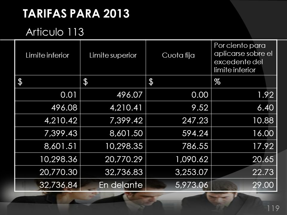 TARIFAS PARA 2013 Articulo 113 $ % 0.01 496.07 0.00 1.92 496.08