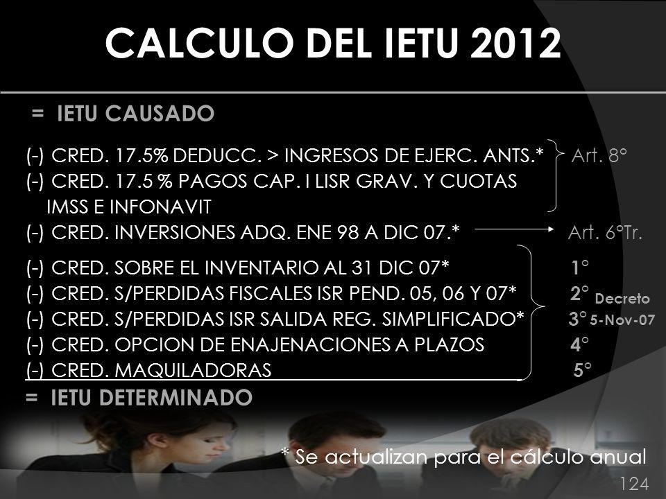 CALCULO DEL IETU 2012 = IETU CAUSADO = IETU DETERMINADO