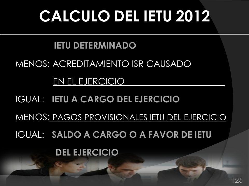 CALCULO DEL IETU 2012 IETU DETERMINADO