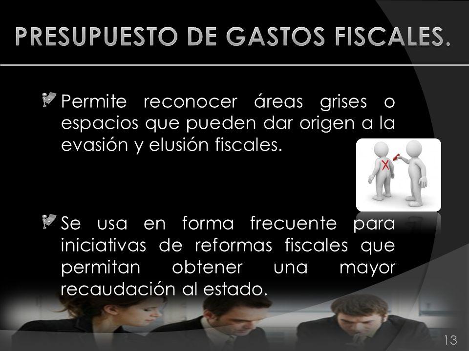 PRESUPUESTO DE GASTOS FISCALES.