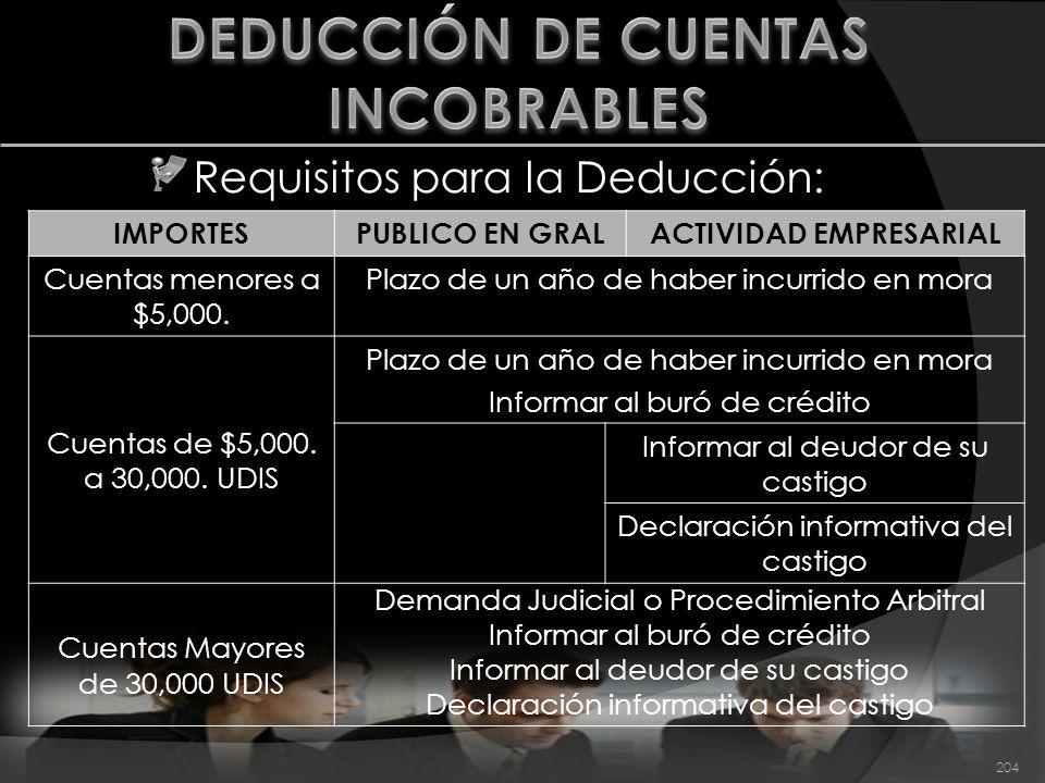 DEDUCCIÓN DE CUENTAS INCOBRABLES