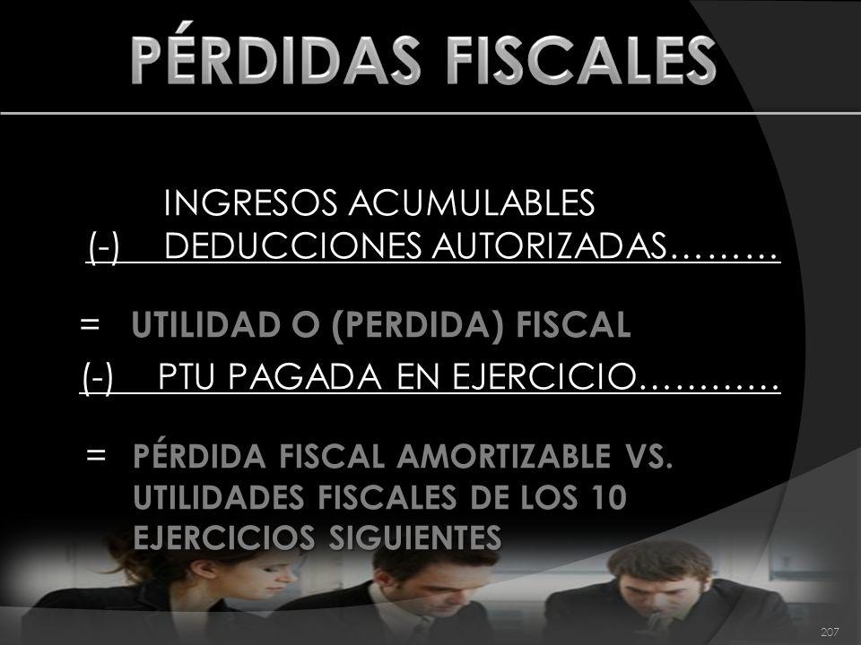 PÉRDIDAS FISCALES = UTILIDAD O (PERDIDA) FISCAL