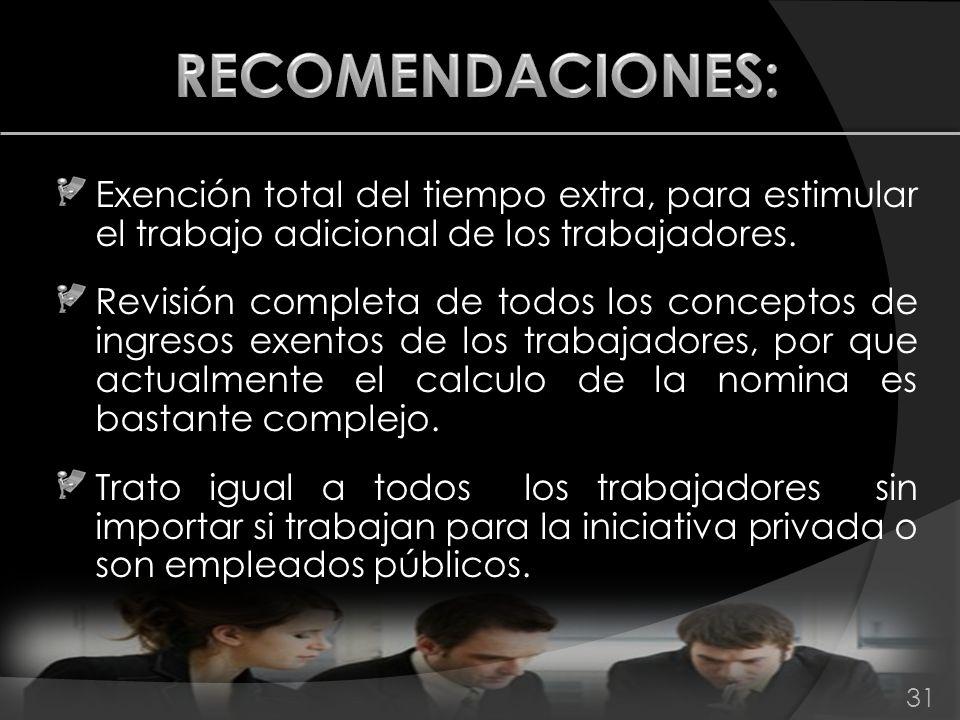 RECOMENDACIONES: Exención total del tiempo extra, para estimular el trabajo adicional de los trabajadores.