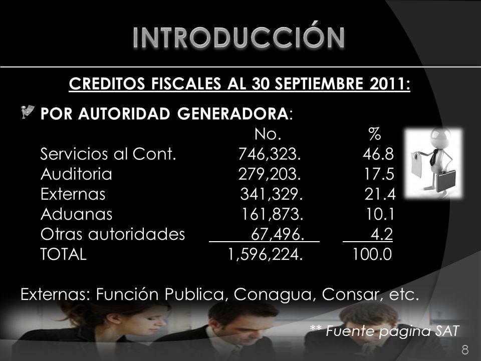 CREDITOS FISCALES AL 30 SEPTIEMBRE 2011: